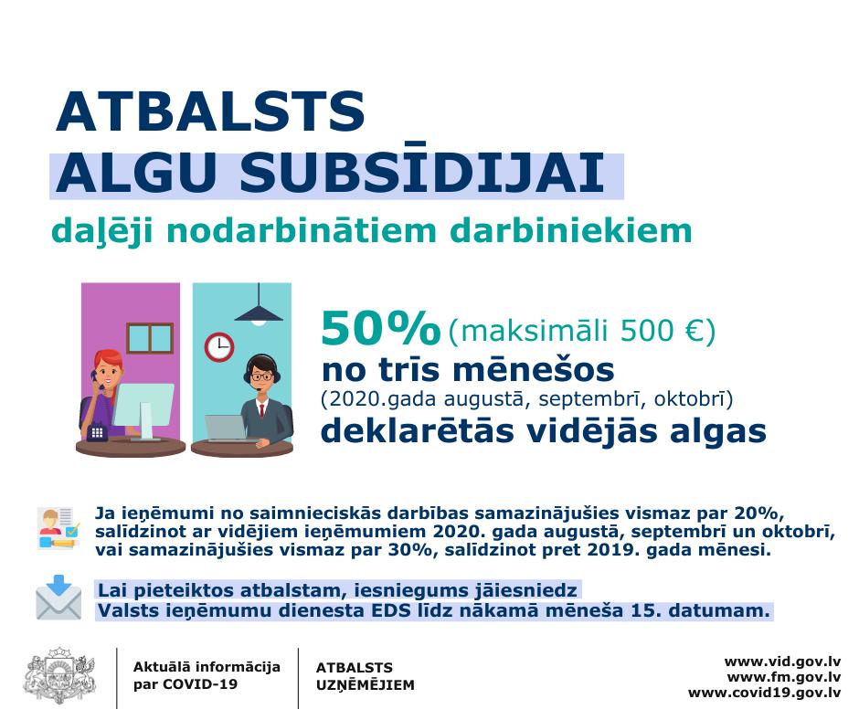 Paplašināts algu subsīdijas saņēmēju loks